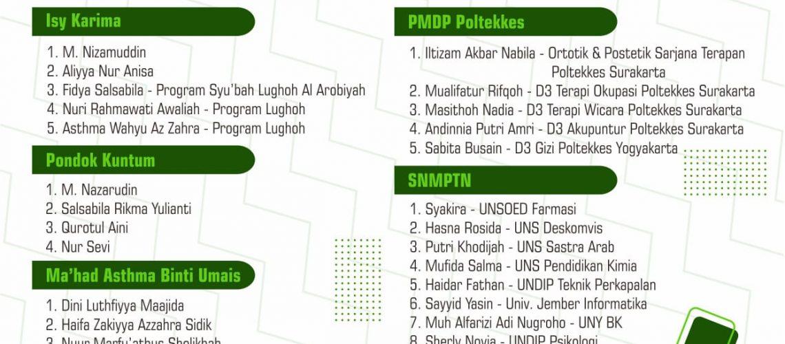 daftar-peserta-didik-sma-mta-yang-diterima-di-ptn-pts-dan-pondok-pesantren